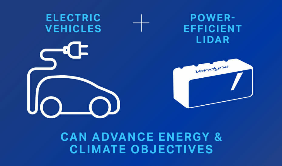 Electric vehicles equipped with ADAS and connected and autonomous vehicles equipped with power-efficient lidar can advance energy and climate objectives